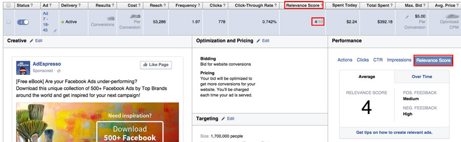 facebook ads manager relevance score