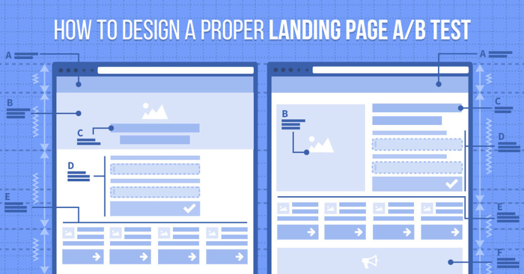how to design a proper landing page a b test