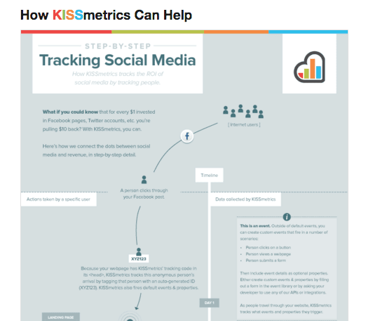 The_5_Easy_Steps_To_Measure_Your_Social_Media_Campaigns