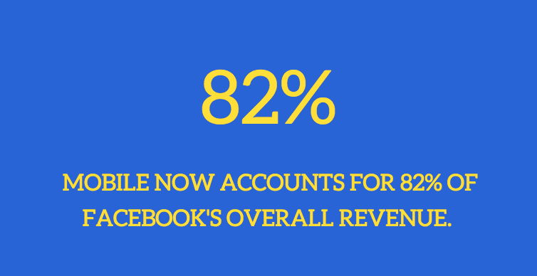 Facebook-ad-revenue