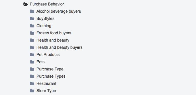 Behavioral targeting purchase behavior