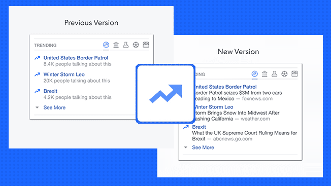Facebook news february 2017
