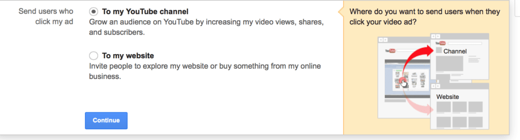 guide to YouTube marketing