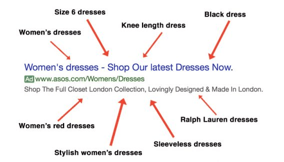 Women's dresses with keywords