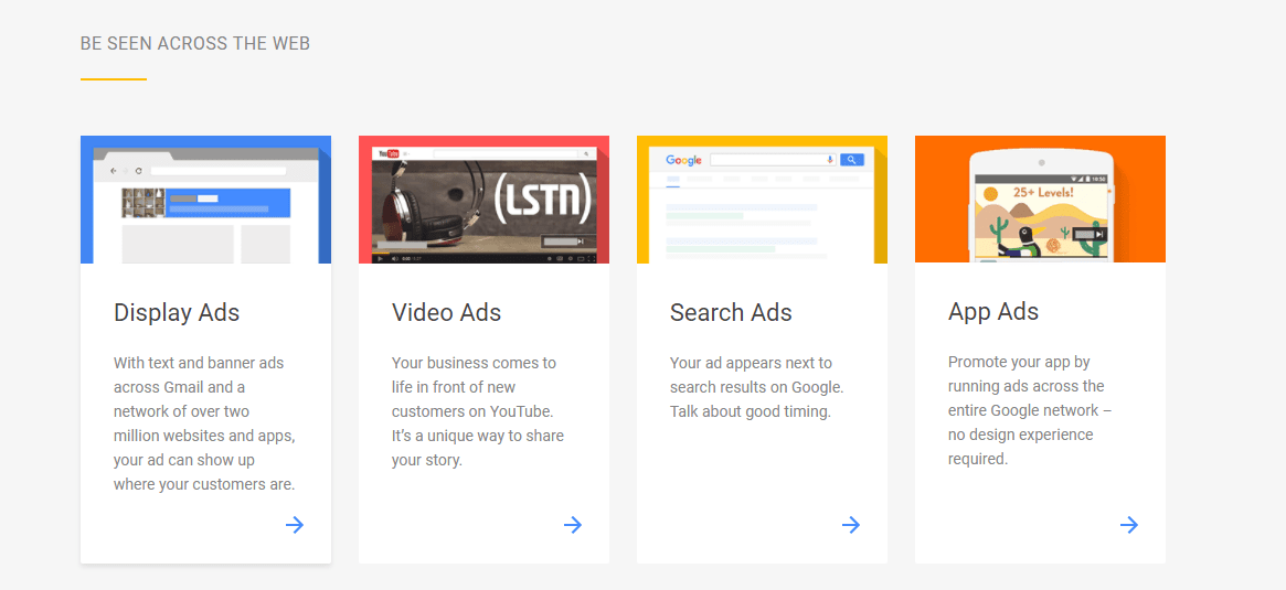 google adwords types of advertisements