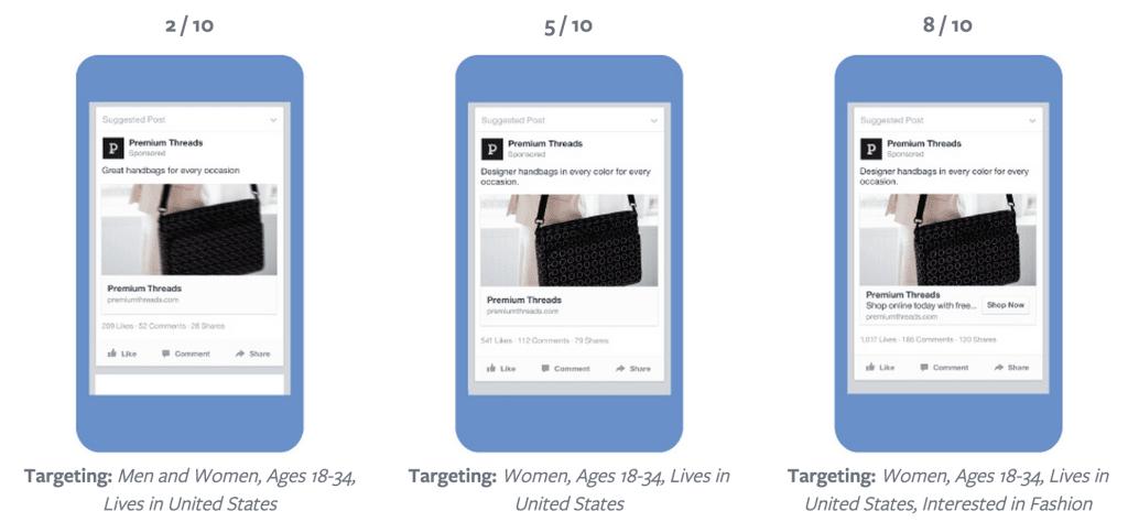 relevance score on facebook