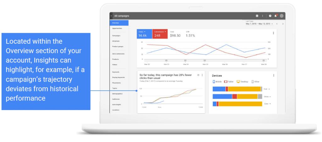 Google AdWords latest updates dashboard
