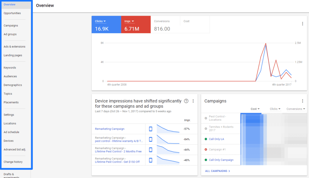 Google AdWords latest updates overview