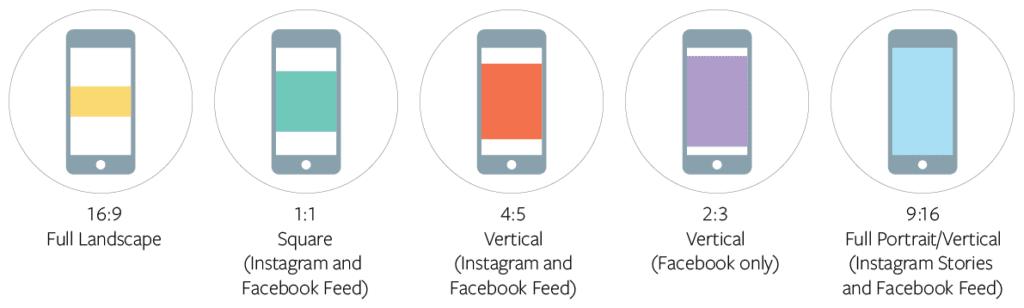 Facebook Ad guidelines video specs