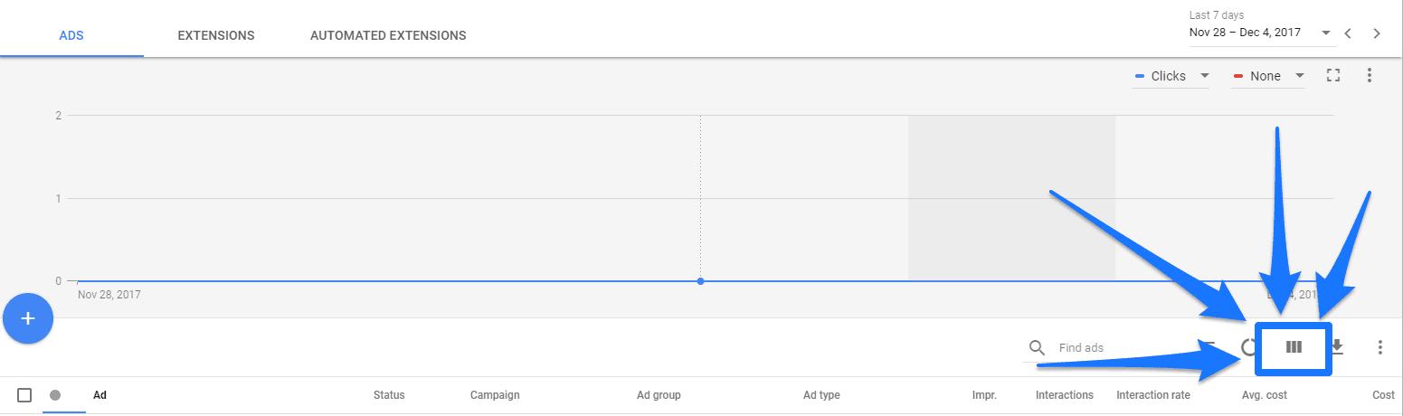 Ads on Google analytics