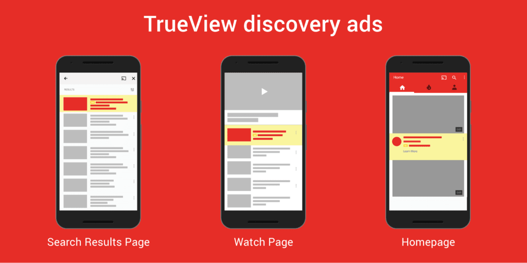 TrueView AdWords discovery ads