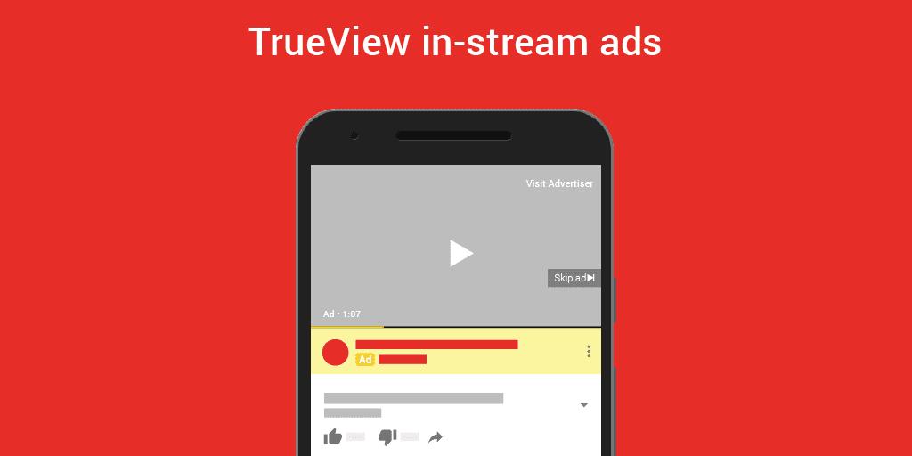 TrueView AdWords in stream ads