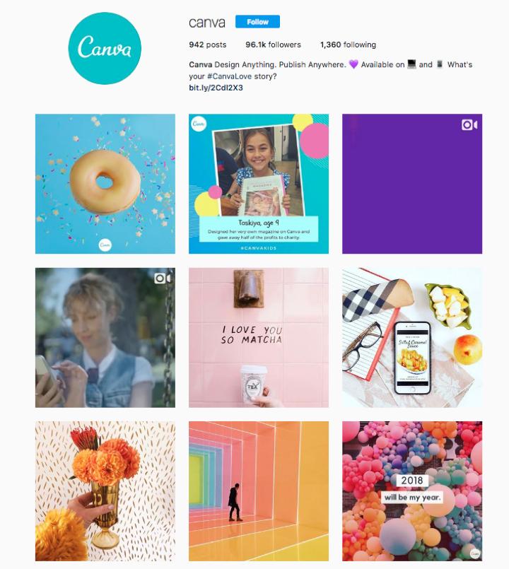 Instagram ads strategy - user interests