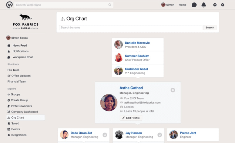Workplace by Facebook -org chart