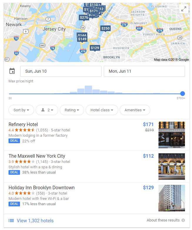 Google Hotel Ads - listing
