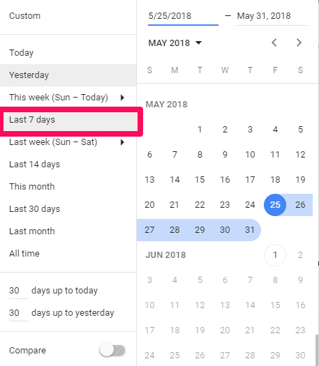 setting date range on adwords report
