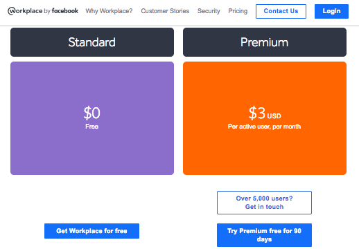 Workplace by Facebook - Pricing