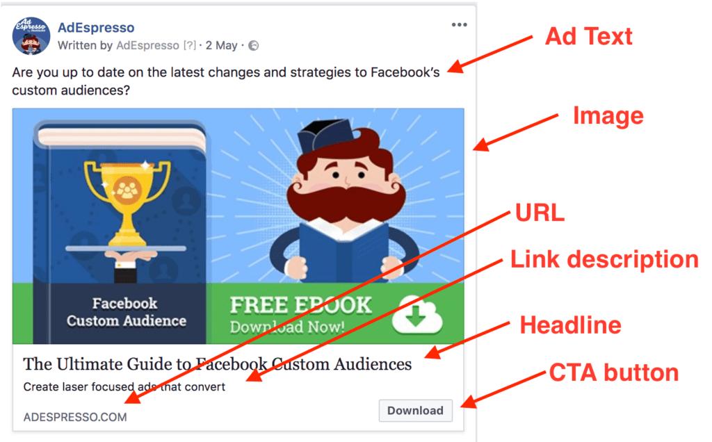 facebook ads dark post