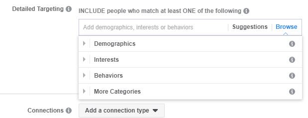 facebook ad performance