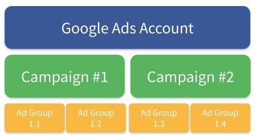 ADVOSITE - Agência de Marketing Jurídico - Ads