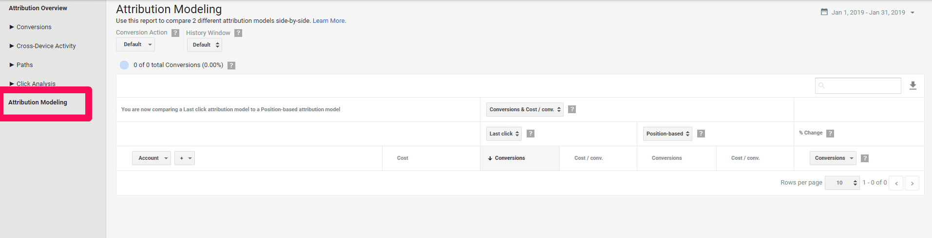 Google Ads Attribution Models