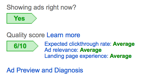 Google Ads Quality Score Marketing Terms