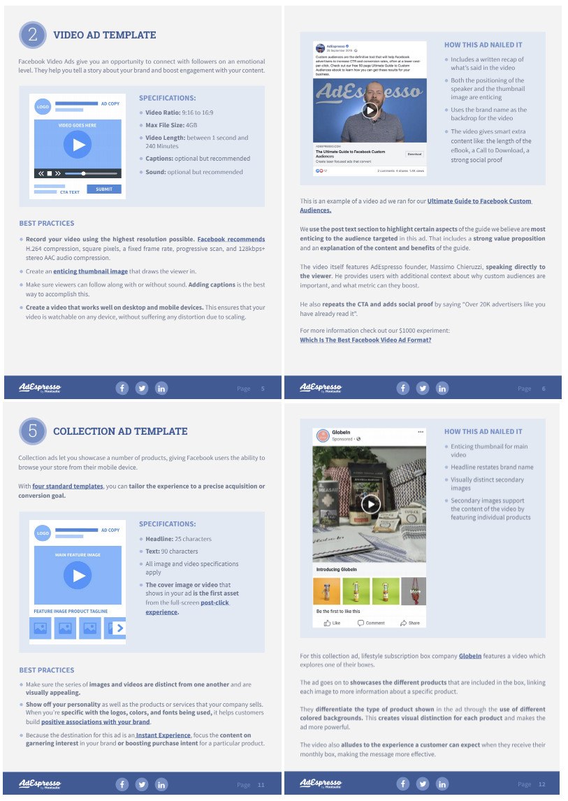 Facebook ads templates eBook by AdEspresso