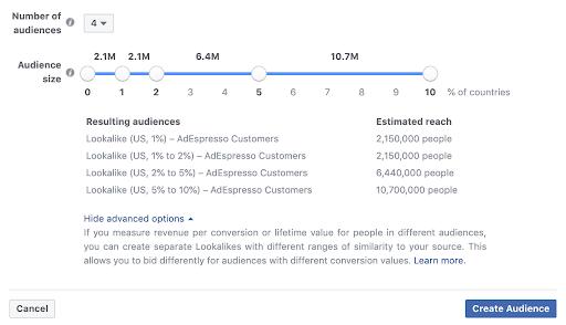 Facebook Marketplace lookalike audience