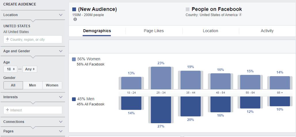 google audience report