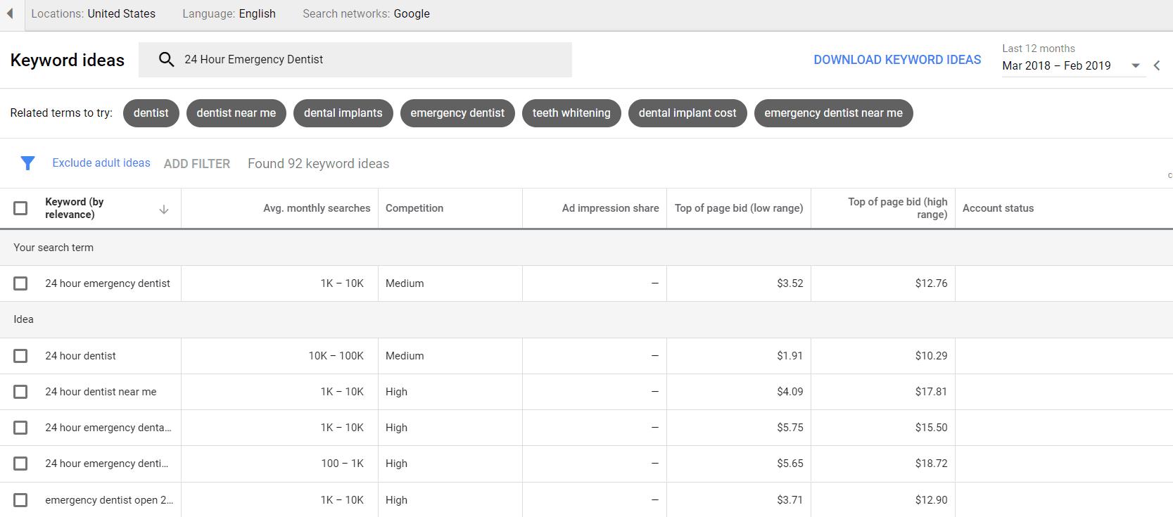 Google's keyword planner tool