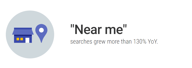 Google search near me statistics