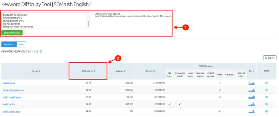 ecommerce seo semrush kw difficulty screenshot
