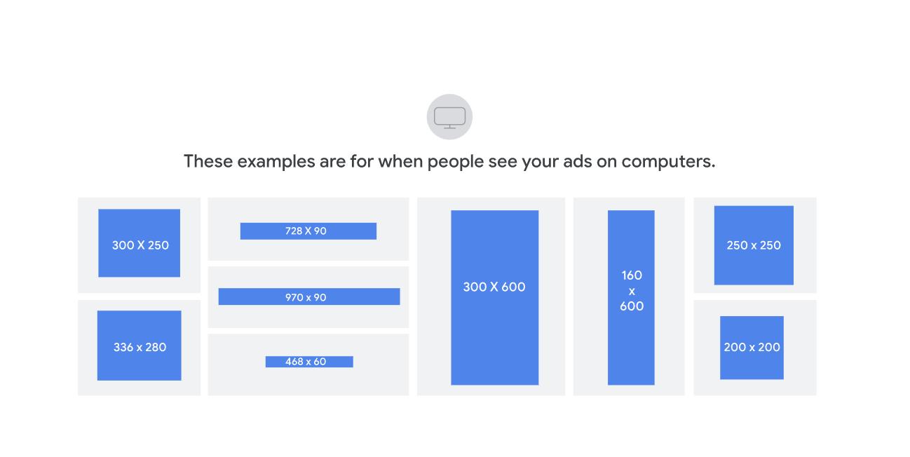 Popular Google Ad sizes