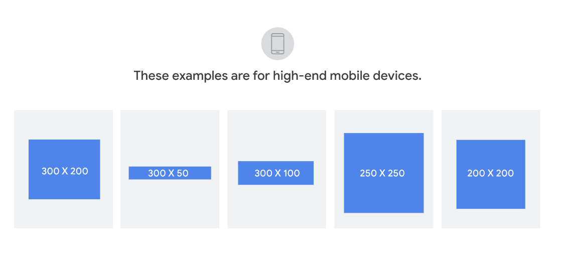 Example Google ad sizes for high-end mobile devices