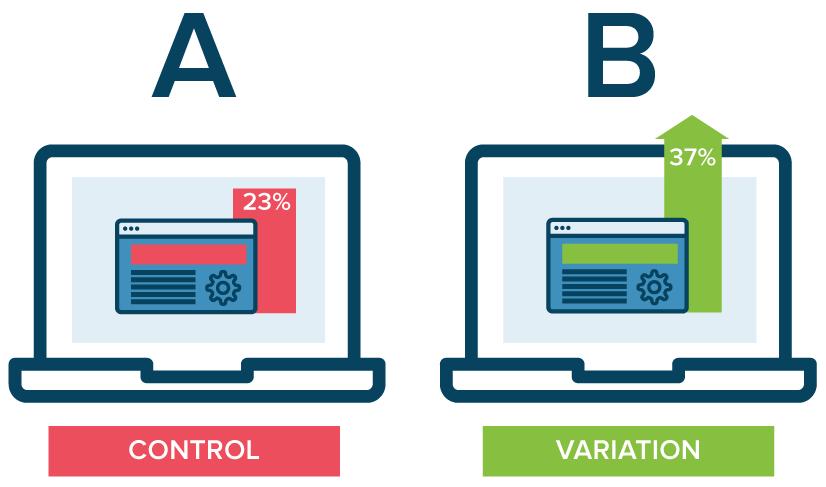 A/B test illustration