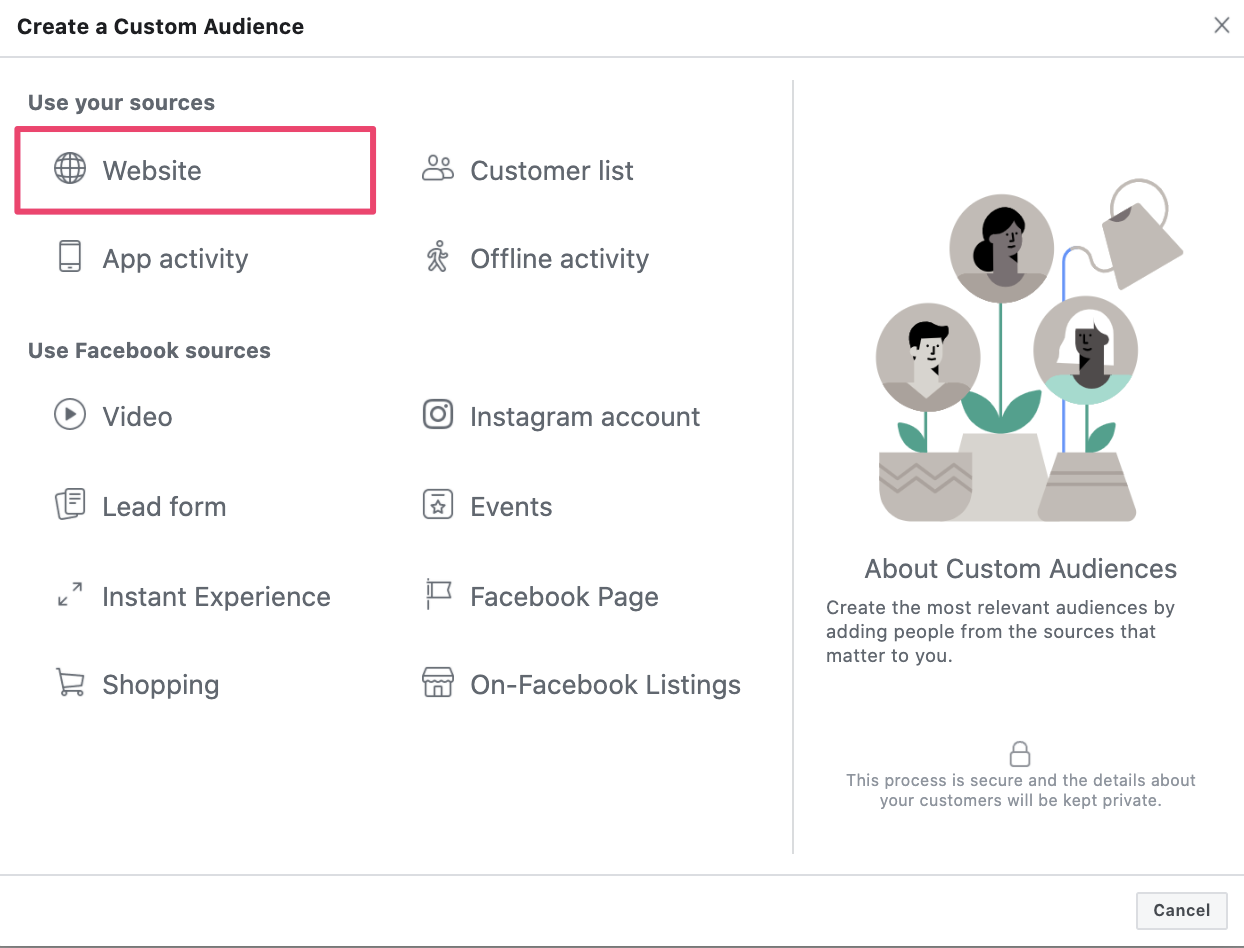 Facebook remarketing traffic source selection