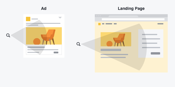 Screenshot of Facebook's landing page review graphic