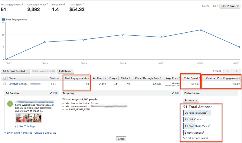 Screenshot to illustrate the calculation of cost per click.