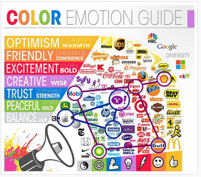 use color in your facebook ad design