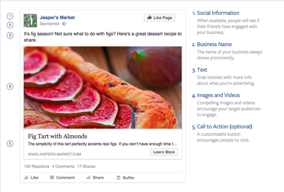Jasper's Market ad copy fig tart with almonds