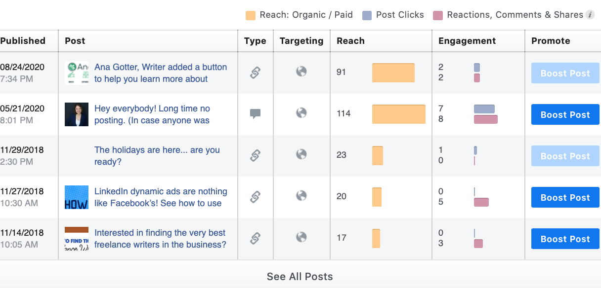 Facebook engagement on posts in Insights