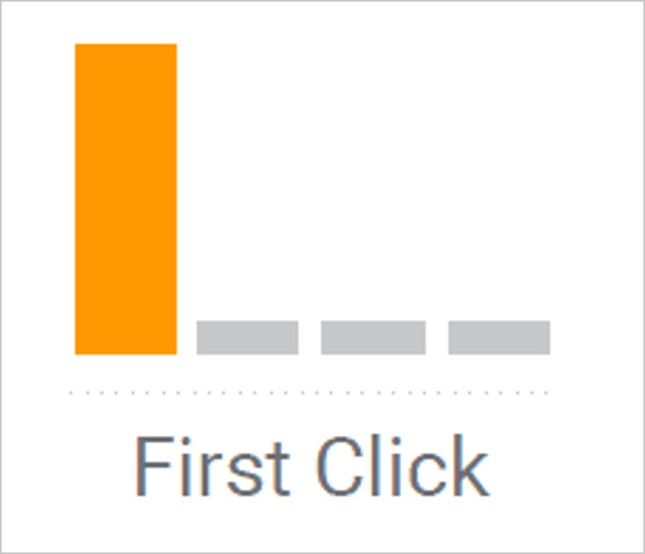 modelo de primeiro clique
