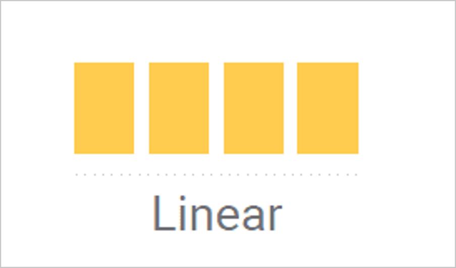 gráfico de modelo linear