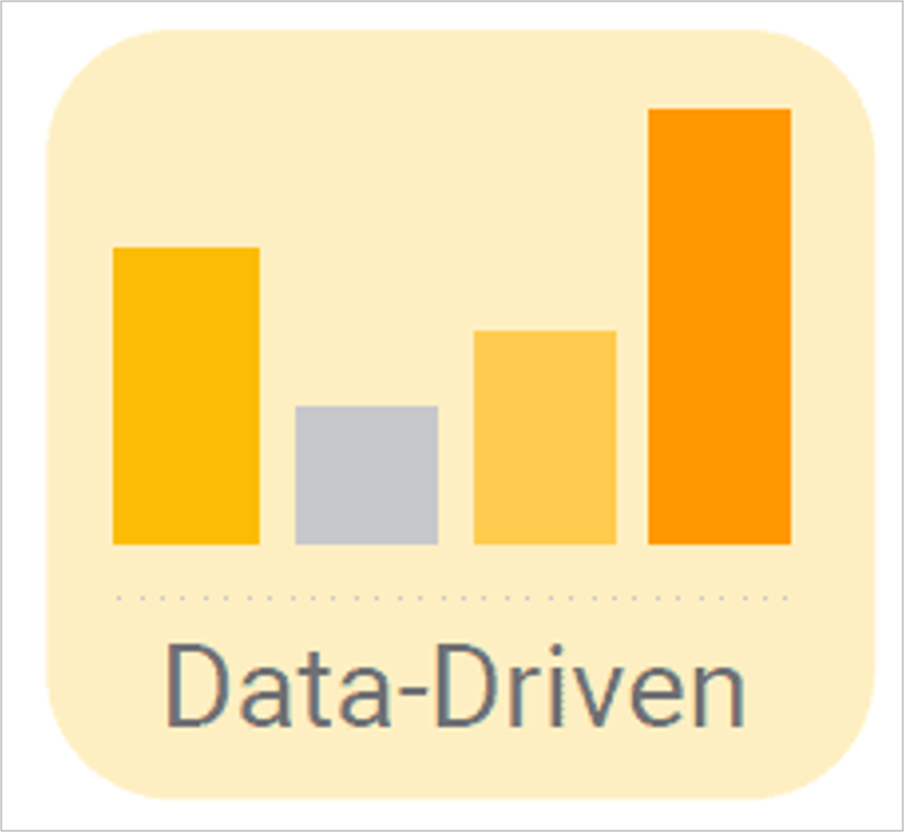 modelo baseado em dados