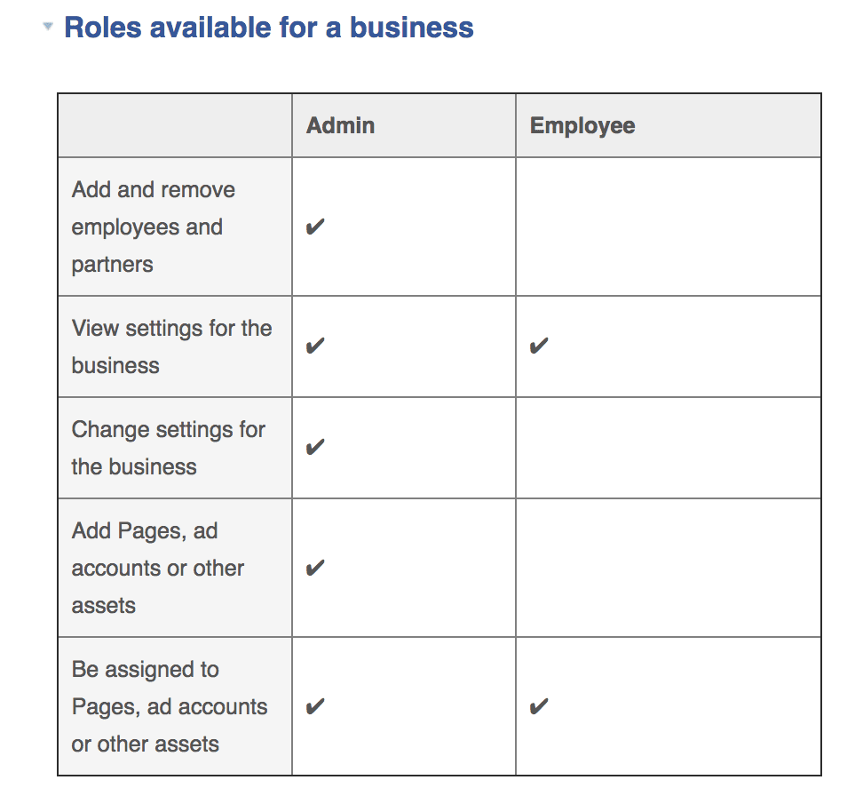 Roles available for a business in Facebook Business Manager: Admin vs. Employee