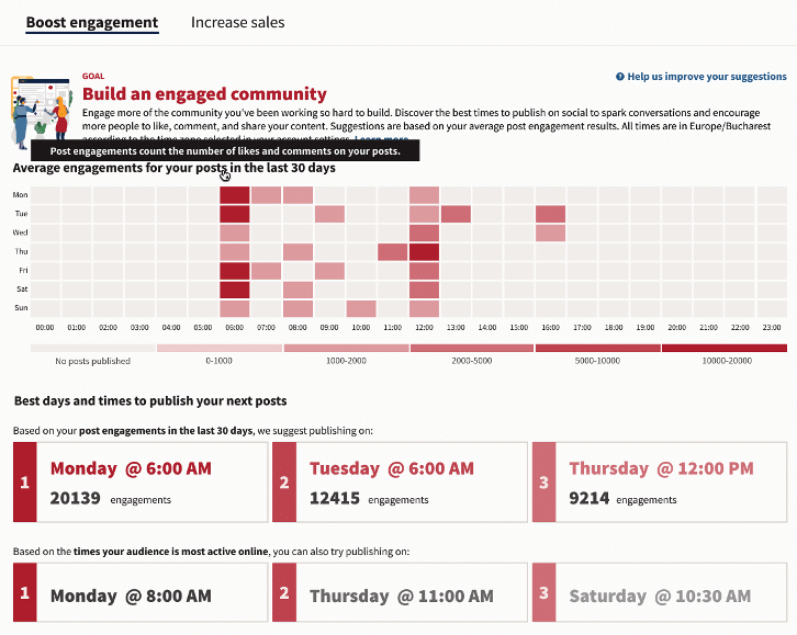 Hootsuite's Best Time to Publish feature, best times to publish highlighted on a grid of days of the week and hours