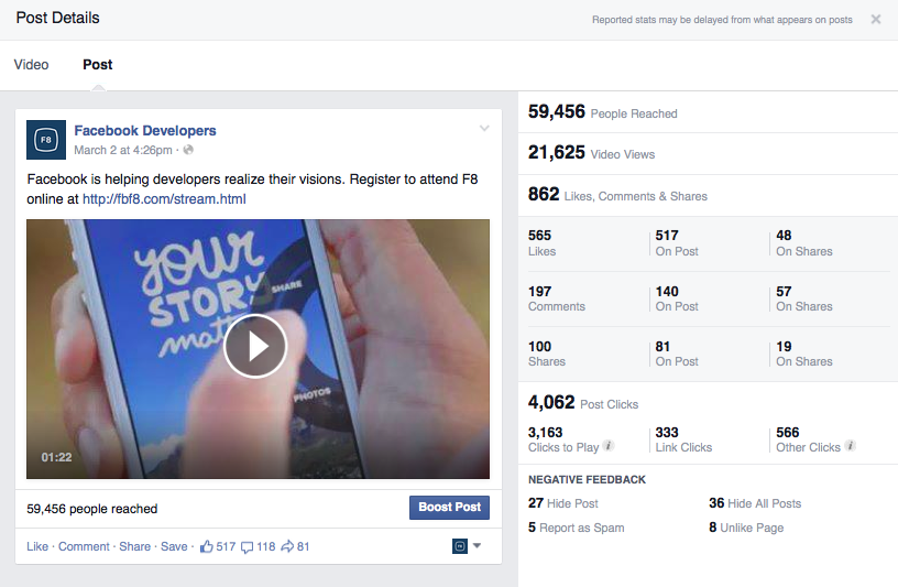 Facebook video post detials with breakdown of reach, engagement and feedback metrics