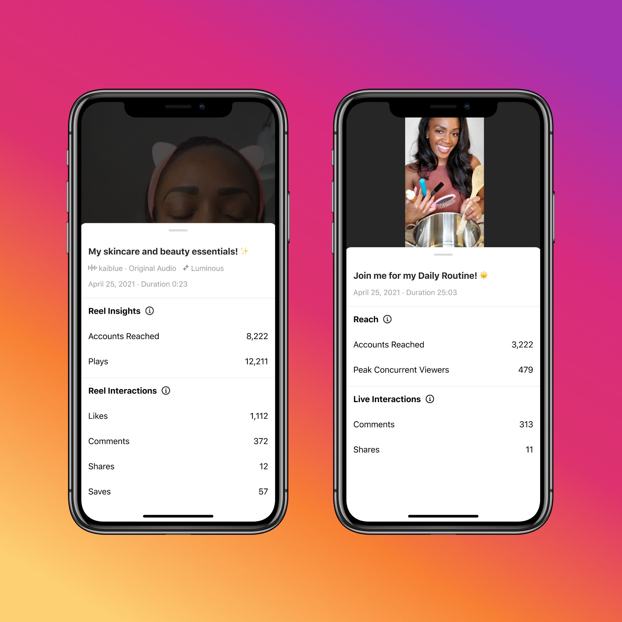 Looking up Instagram Insights for individual Reel